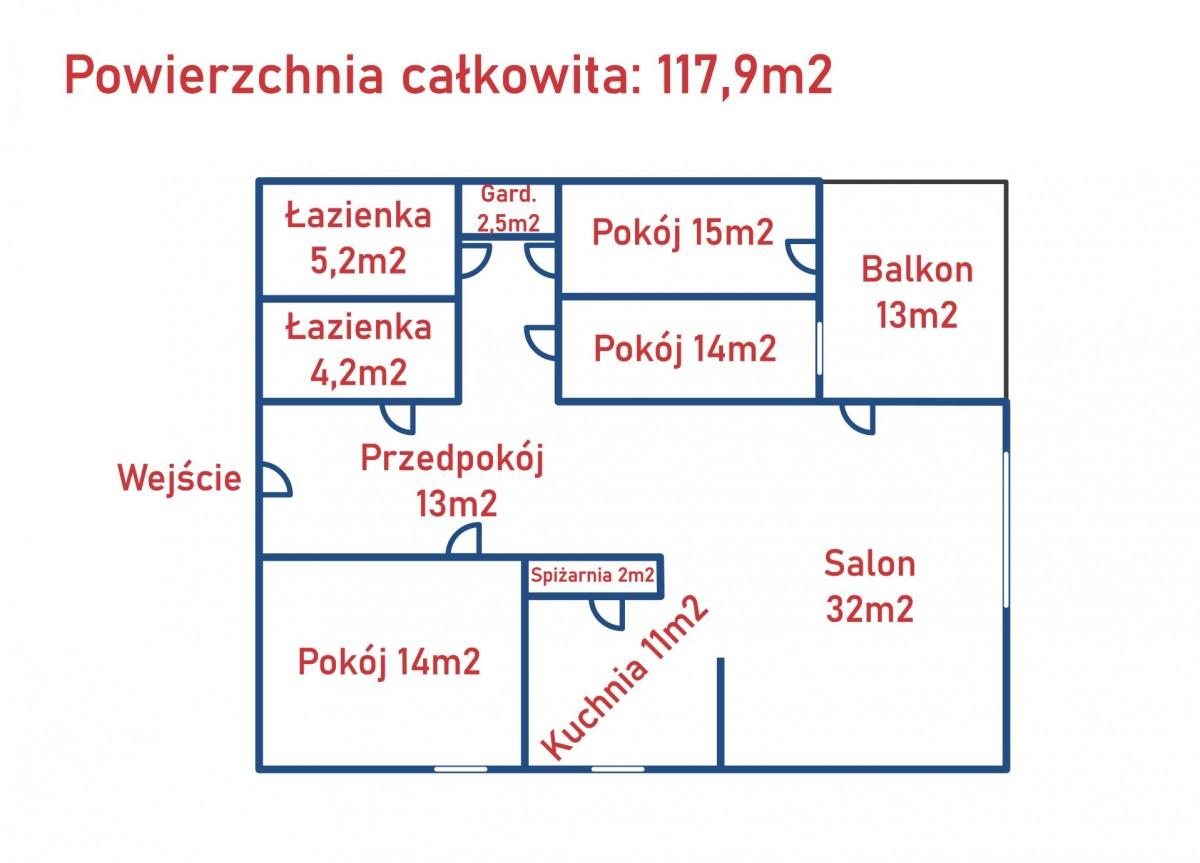 Warszawa Targówek Turmoncka